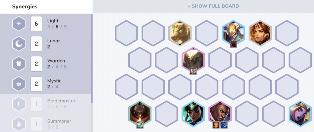 TFT Tier List 10.4b Standard Lights