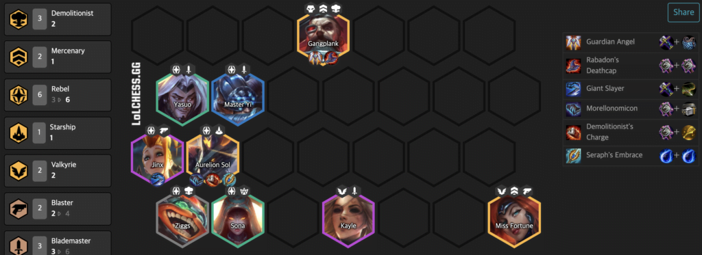 Rebels Tier List Meta Snapshot TFT
