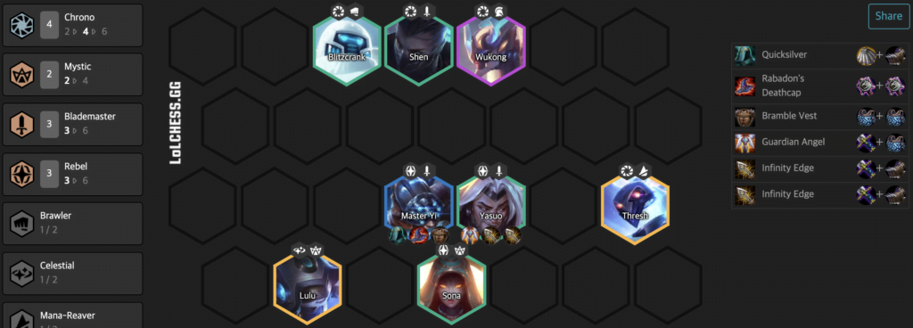 bang bros tft tier list