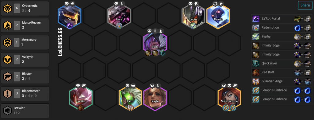 Best TFT Compositions Cybernetics